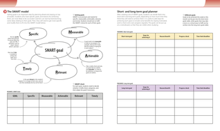 Study Skills Goal Setting Worksheet By Claire Morrison