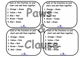 Fractions KS2 (Including a few Singapore Bar Model