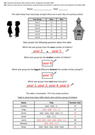 Y3-Tables-and-Diagrams-(MA)---Answers.docx