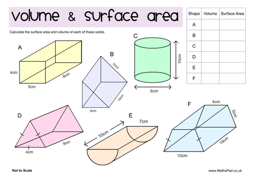 Volume Surface Area Prisms Pyramids Cones Spheres by – Surface Area Worksheet