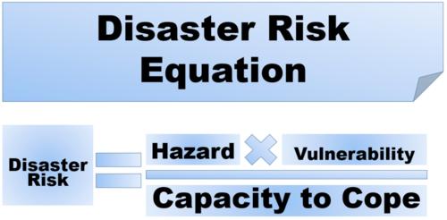 Image result for disaster risk equation