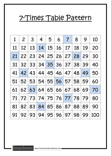 pdf, 174.87 KB