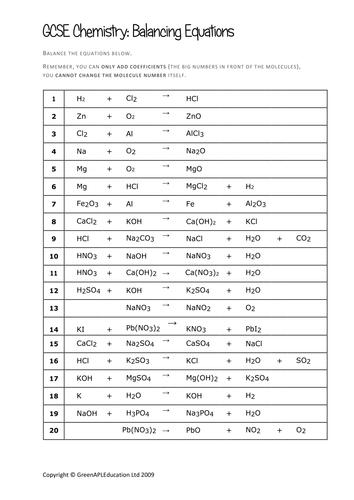 Balancing Symbol Equations Worksheet Gcse Proga Info