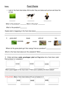 Food chains full lesson with worksheets plan and food web extension food chains ma worksheetpdf ibookread Download