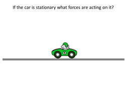 Write The Value Of The Underlined Digit Worksheet Buoyancy  Forces By Paultyler  Teaching Resources  Tes Yr 5 Maths Worksheets Excel with Weather Worksheets For 1st Grade Pdf Adrawingforcesppt  Right Triangles Worksheet Word