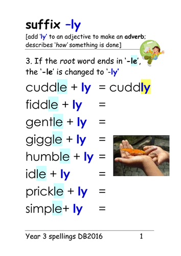Year 3 Spellings Suffix Ly Adverb 4 Main Rules Ppt