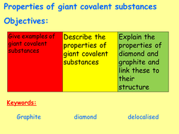 Aqa chem new gcse paper 1 topic 2 exams 2018 bonding structure c26 properties of giant covalent substances urtaz Gallery