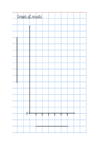 Graph template by julianne26 teaching resources tes for Block graph template