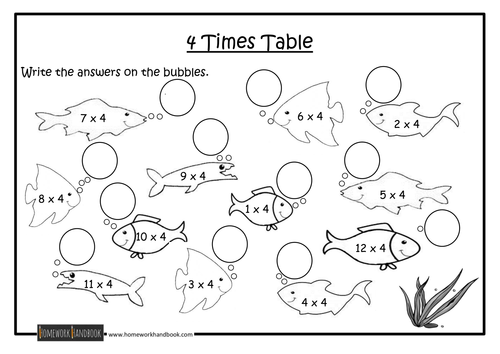Times Tables Worksheets by Ram Teaching Resources Tes – Fish Worksheet