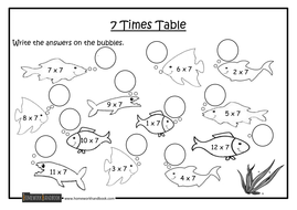 Paraphrasing Practice Worksheet Word Times Tables Worksheets By Ram  Teaching Resources  Tes Using Verbs Correctly Worksheet with Symmetrical And Non Symmetrical Shapes Worksheet  Fishtimestableworksheetpdf  Subject Verb Agreement Practice Worksheet Excel