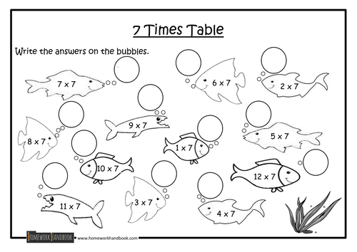 Times Tables Worksheets by Ram Teaching Resources Tes – 7 Times Table Worksheet