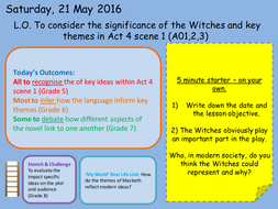 L22-To-consider-the-significance-of-the-Witches-and-key-themes-in-Act-4-scene-1.pptx
