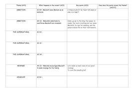 L32-thematic-investigation.docx