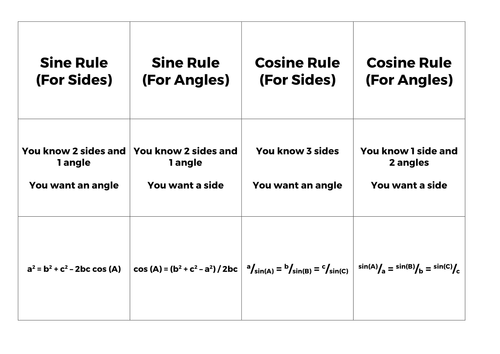 how to use cosine rule to find an angle