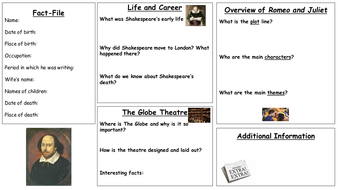 Shakespeare-and-Romeo-and-Juliet-Research-Sheet-LA.pptx