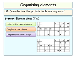 Year 8 periodic table sow by mjd33 teaching resources tes urtaz Gallery