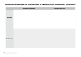 advantages and disadvantages of parliamentary government