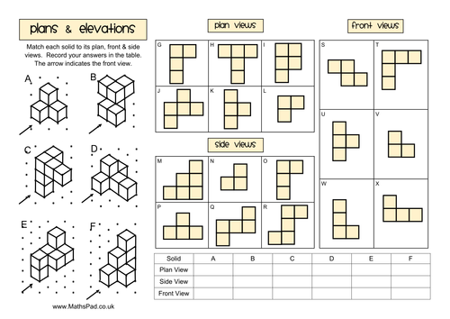 Plan And Front Elevation Of A Solid Shape : Area of shapes worksheets song u