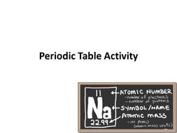Gcse science periodic table revision activity by chalky1234567 gcse science periodic table revision activity urtaz Choice Image