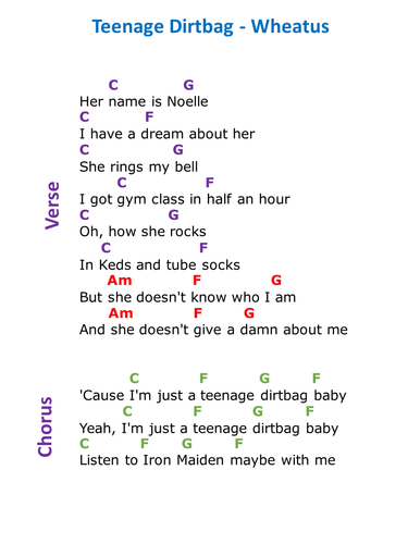 Teenage Dirtbag - Wheatus (KS3 performance guide sheets ...