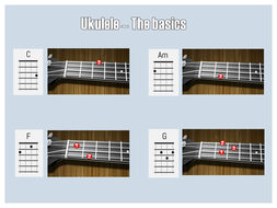 Chord charts for guitar, ukulele and bass by sophieivett