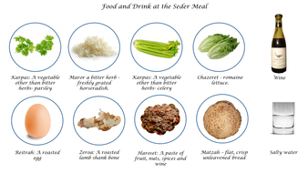 seder-meal-information-sheet-2.pdf