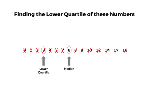 how to find lower quartile