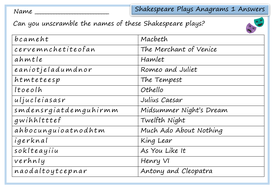 preview-images-shakespeare-plays-anagrams-and-missing-words-6.pdf