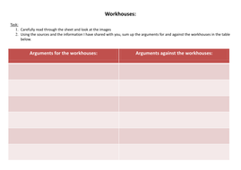 Workhouses-table.docx