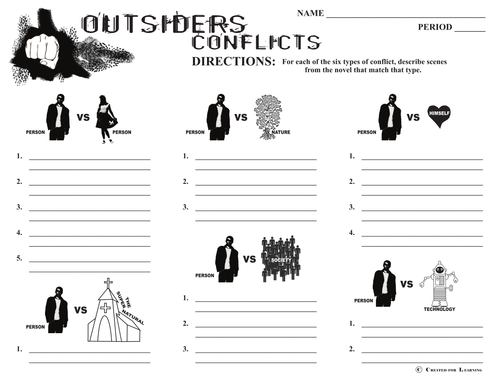outsiders conflict essay Name_____ advisory_____ in-class essay 2: the outsiders: inside the conflict please choose 1 of the prompts below to explore and develop in this week's in-class essay.