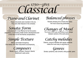 Periods of Music History Posters by nikcoley   Teaching