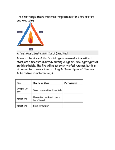 Fuels and combustion activity mat by Waqar2210 - Teaching ...