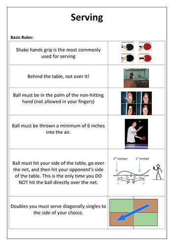 Table Tennis Task Card For Peer Assessment Serving By