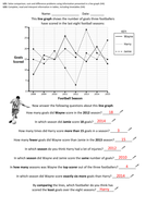 Y5-Line-Graphs-(HA)---Answers.docx