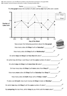 Y5-Line-Graphs-(MA).docx