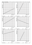 Velocity time graphs