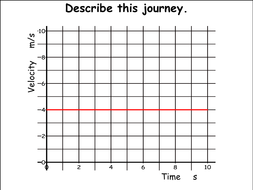 velocity-time-graphs-handouts.pptx