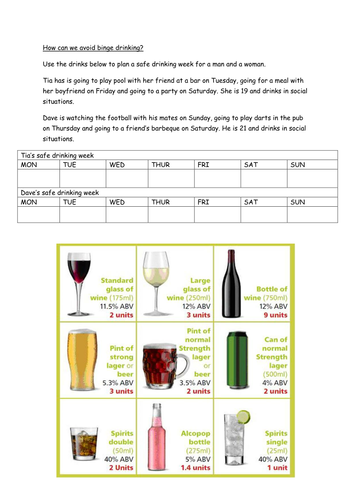 Collection of Alcohol Education Worksheets - Sharebrowse