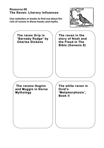 39 the raven 39 poem research activity by ks2history teaching resources tes. Black Bedroom Furniture Sets. Home Design Ideas