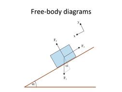 Free Body Diagrams Teaching Resources