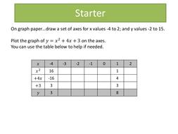 Introducing Quadratic Roots and Solving Quadratic Equations ...