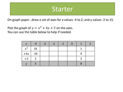 introducing quadratic roots and solving quadratic equations