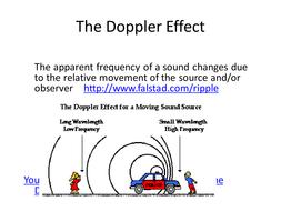 Physical principles of doppler ultrasound | radiology key.