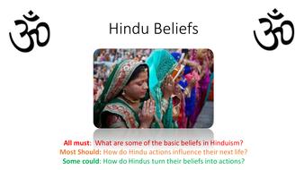 hindu marriage beliefs