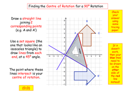 finding the centre of rotation for 90 degree rotations by huntp1