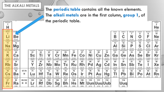 Reactions of the alkali metals powerpoint presentation by presentation urtaz Image collections