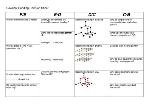 All Worksheets Chemical Bonding Worksheet Free Printable – Metallic Bonding Worksheet