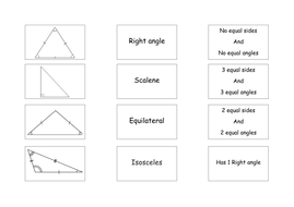 Types of Triangles by Jammin93 - Teaching Resources - Tes