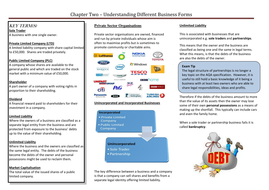 Chapter-Two---Understanding-Different-Business-Forms.docx