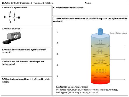 AQA C14 Crude Oil Hydrocarbons and Fractional Distillation – Fractional Distillation Worksheet